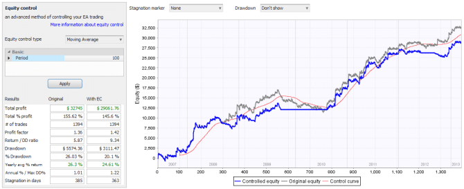 Equity Control simulation
